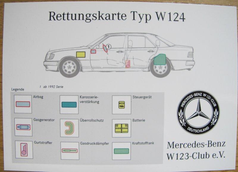 Rettungskarte Limousine