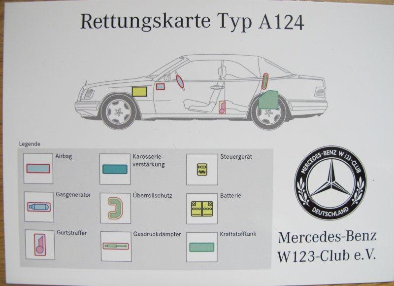 Rettungskarte Cabrio